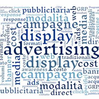 wordcloud display ad